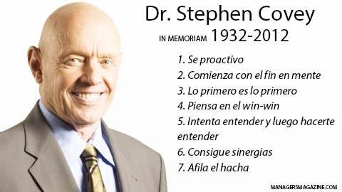 Stephen-covey7-habitos-gente-altamente-efectiva