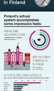 Por qué la educación en Finlandia es efectiva