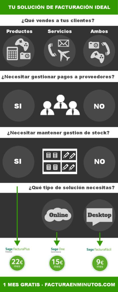 Sage_infografia