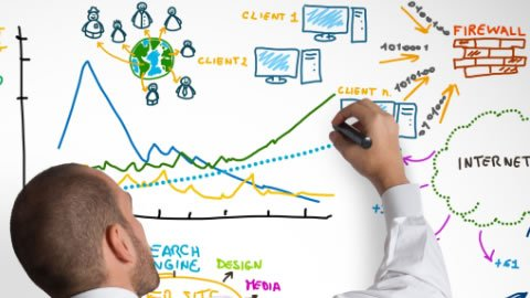 El ciclo de vida del producto en marketing