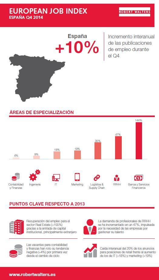 EJI Spain Q4 2014
