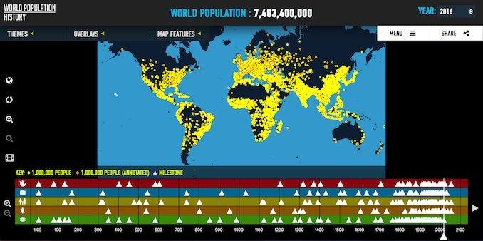 Herramienta interactiva para estudiar todo lo relacionado con la historia de la población mundial